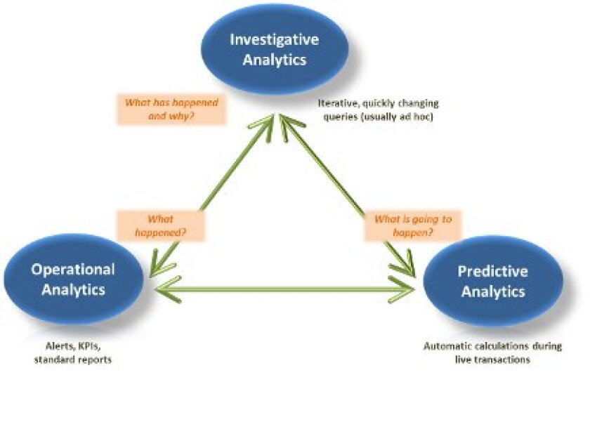 deloach-analytics-continuum-fig1.jpg