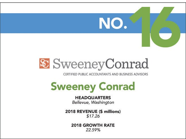 16 - 2019 Fast - Sweeney Conrad.jpg