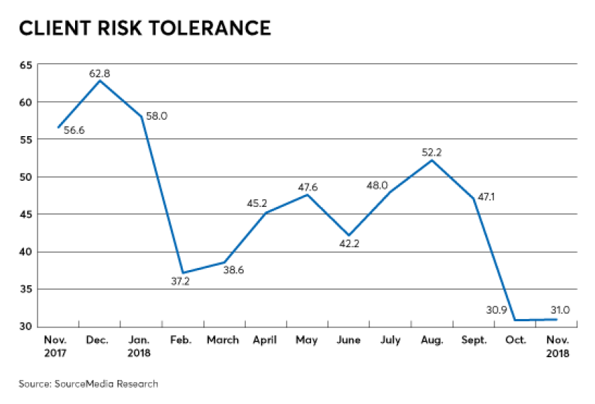 FP0119_RACI_Risk_Online.png
