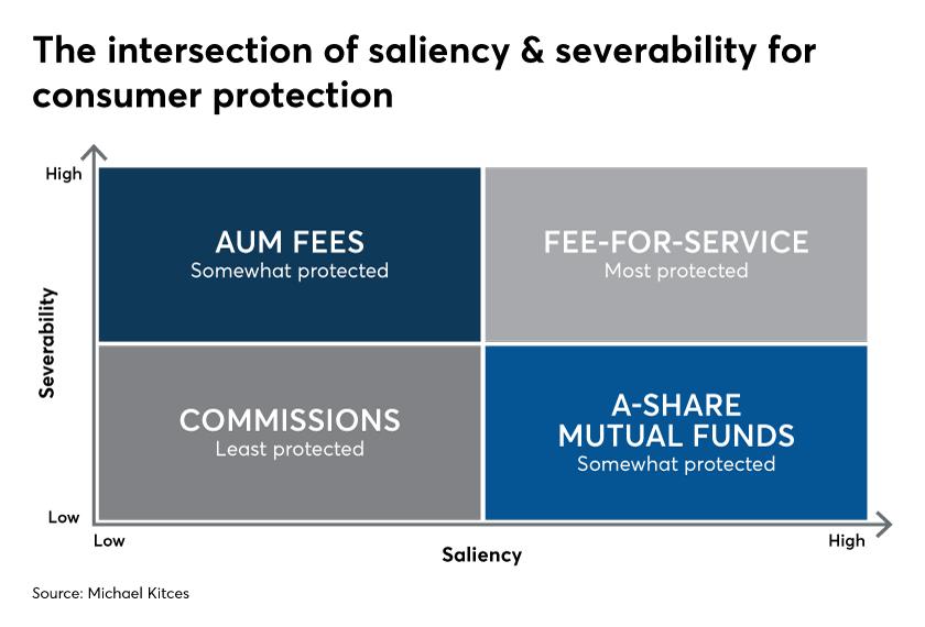 Saliency-&-severability.png