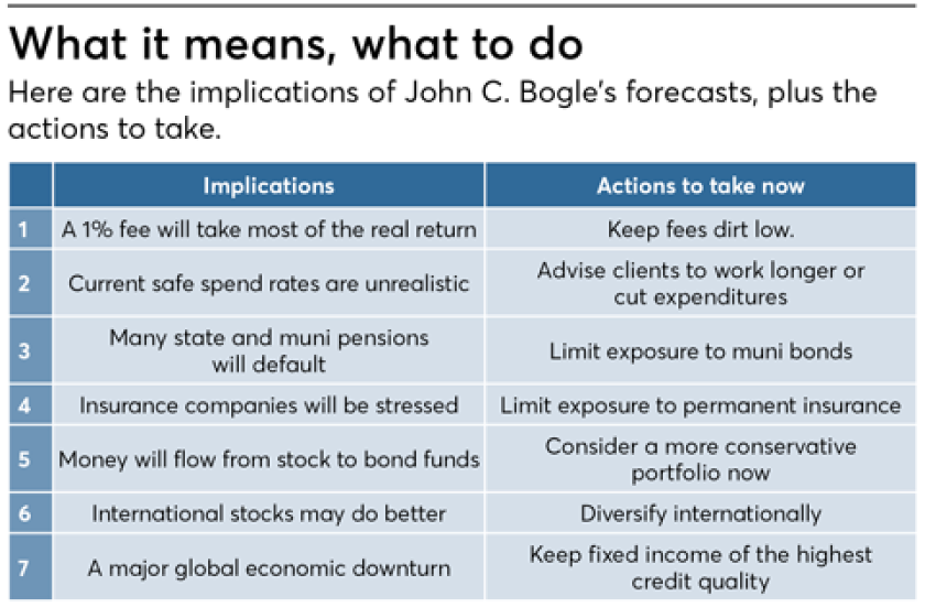 what it means what to do jack bogel forecast 2018