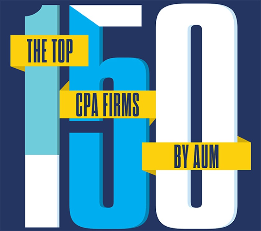 2018 Wealth Magnets logo - Top Firms by AUM