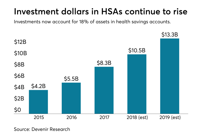 EBN HSA Investment assets 0518.png