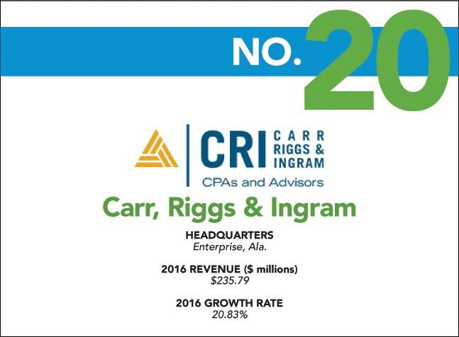 Fastest - 20 - Carr Riggs.jpg