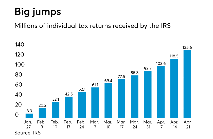 AT-042517-Total 2017 returns received