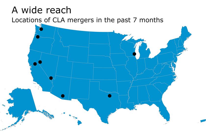 CliftonLarsonAllen mergers