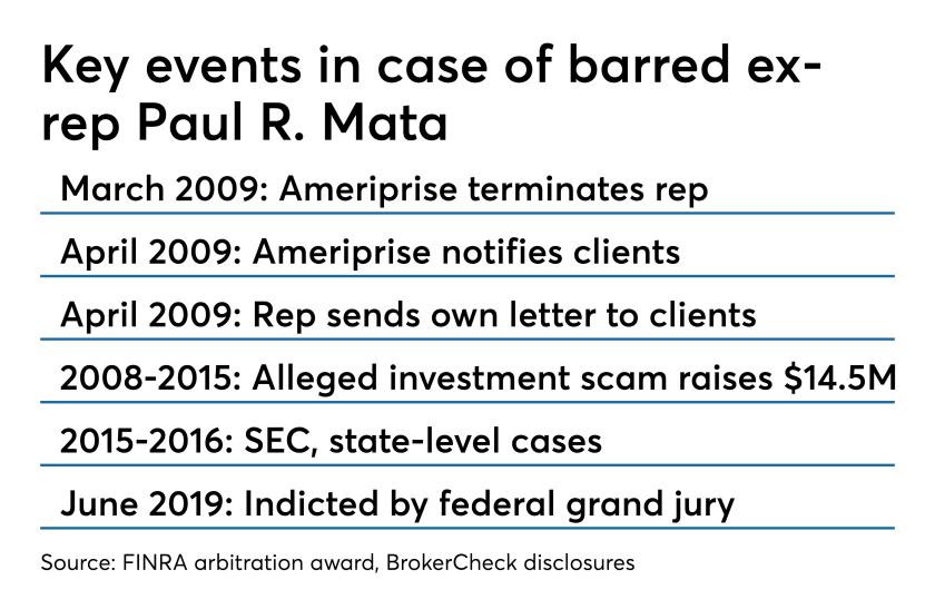 Case of Paul Mata