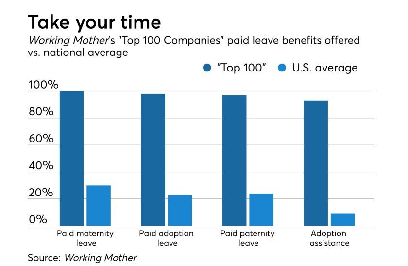 workingmother-benefits-2017