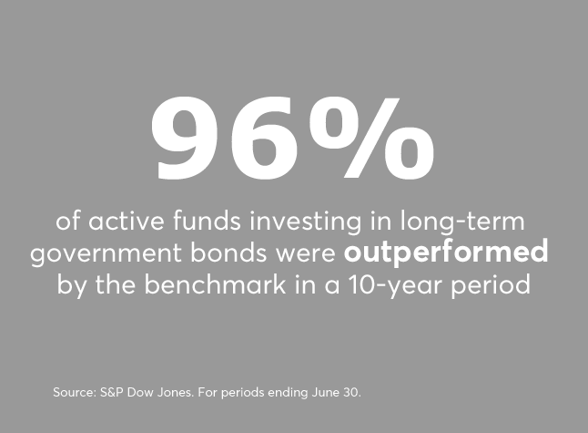 S&P benchmark vs. funds 8