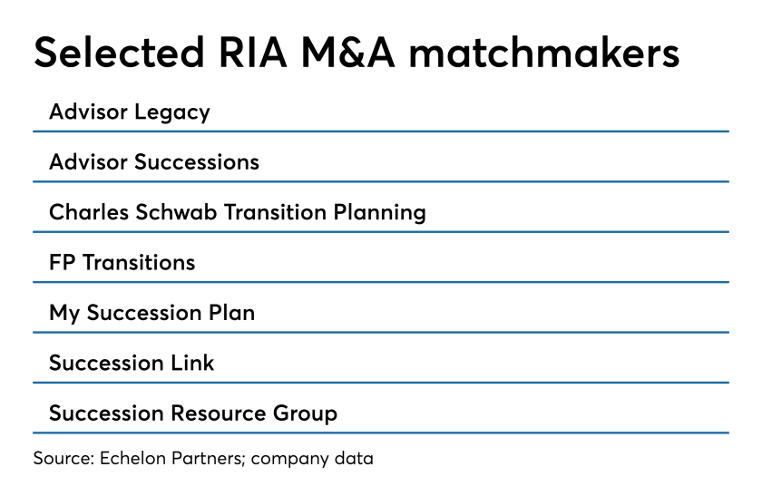 RIA M&A matchmakers 1019