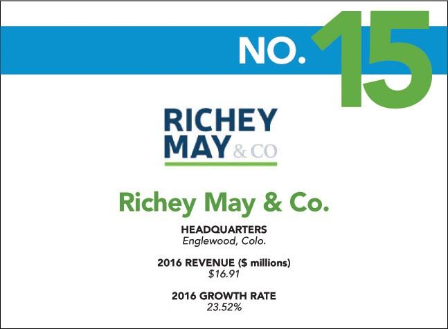 Fastest - 15 - Richey May.jpg