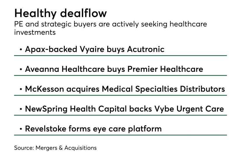 healthcaredeals