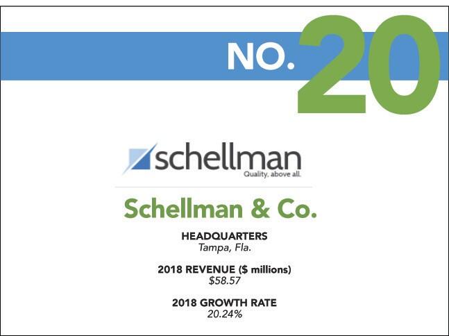 20 - 2019 Fastest - Schellman