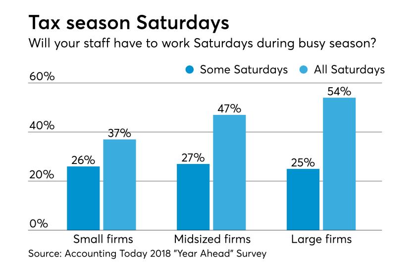 AT-041018-Tax Season Saturdays