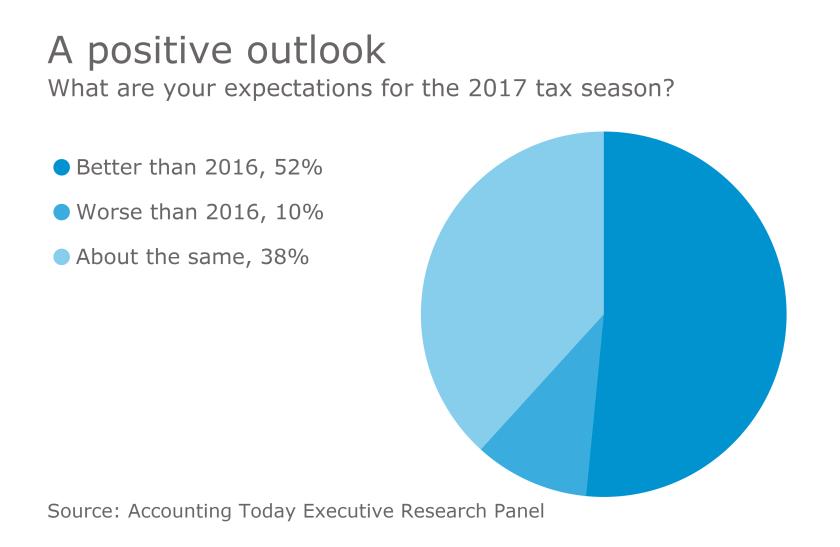 AT-01012017-TaxSeasonExpectations