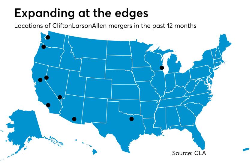 AT-060117-CliftonLarsonAllen mergers