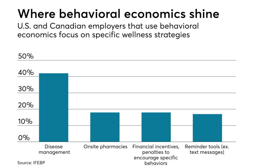 Behavioral economics.png