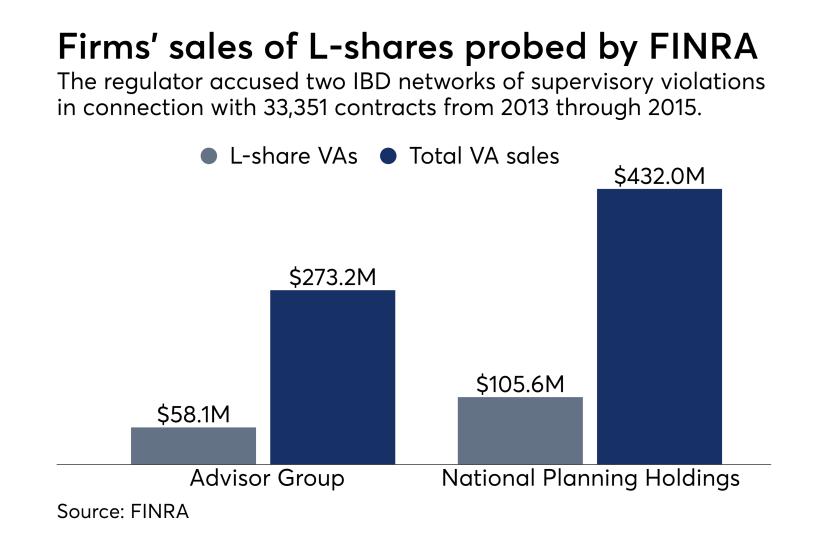 Advisor Group NPH VA sales