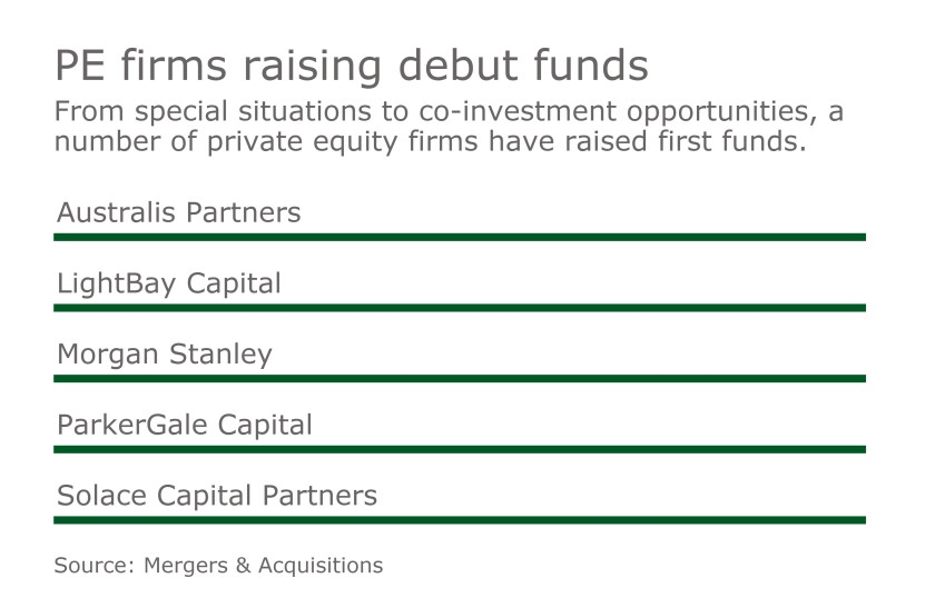 MAJ private equity firms raising debut funds