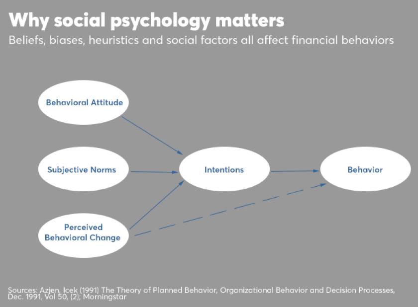 Behaviorial Finance graphic 0916.png