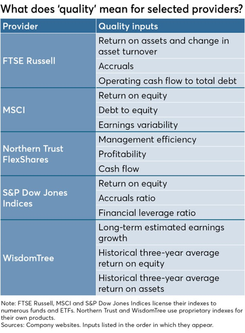 How factors are remaking asset allocation JLisanti
