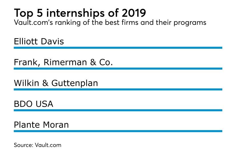 vault-internships-2019