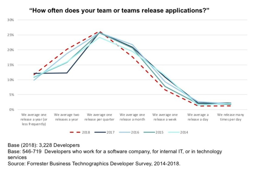 chart software and ceo 2 two.jpg