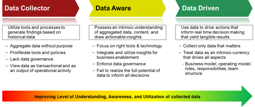 data driven chart 1.png