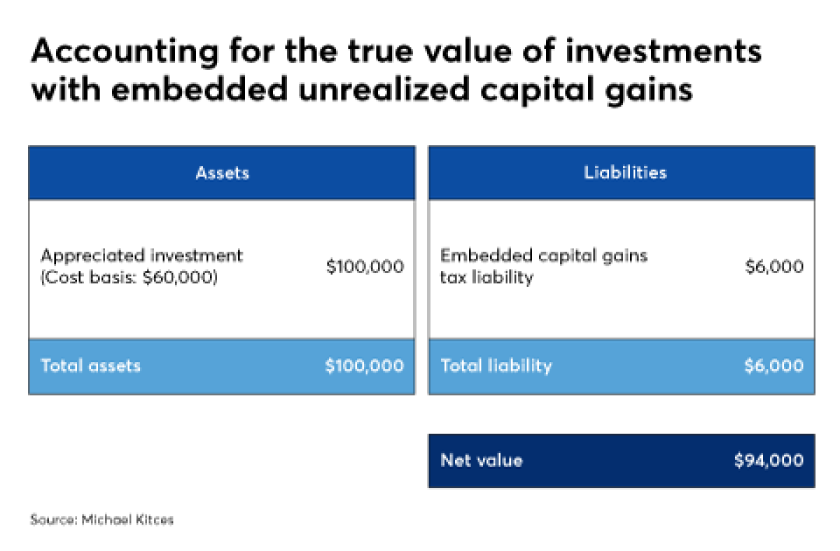 FP0718_Accounting-for-the-true-value-capital-gain-IAG