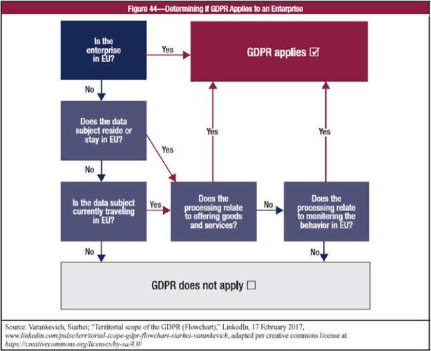 GDPR chart.jpg