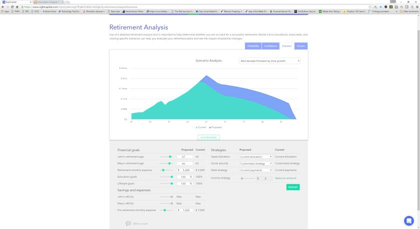 RightCapital Retirement analysis screenshot