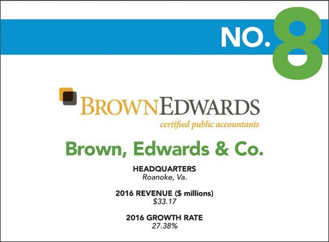 Fastest - 8 - Brown Edwards.jpg