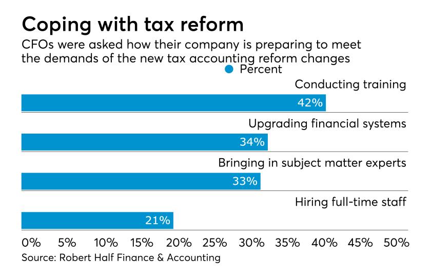 Tax reform preparations