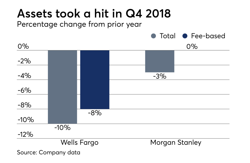 ows_01_17_2019 Morgan Stanley fourth quarter earnings.png