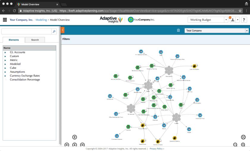 Adaptive Insights + NetSuite