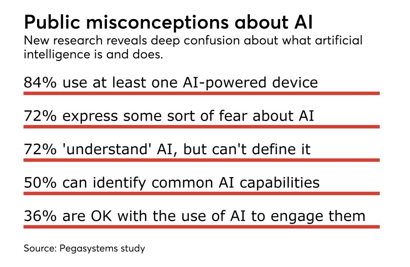 Public misconceptions about AI.jpeg