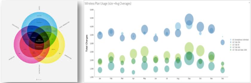 chart data visualization one.png