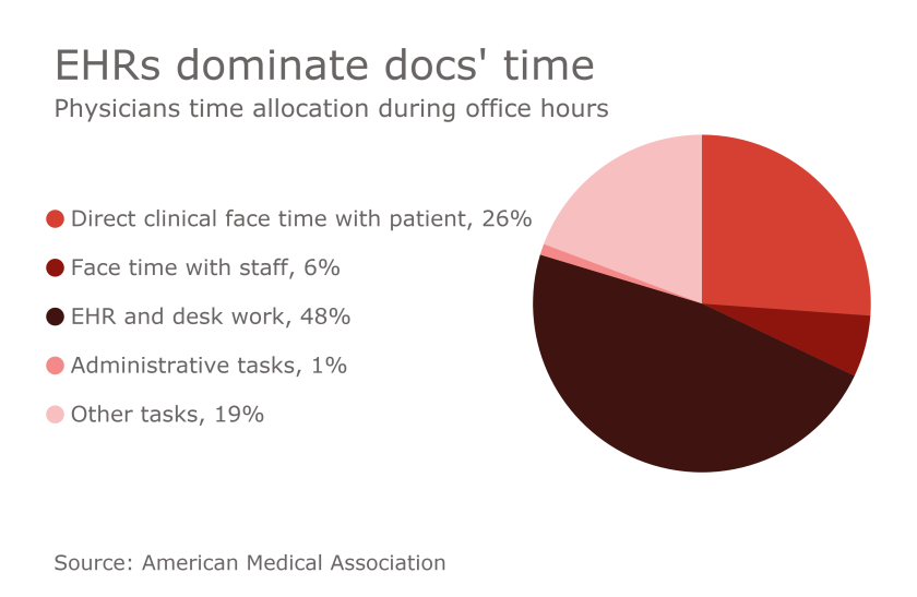HDM-090716-Doctime.png