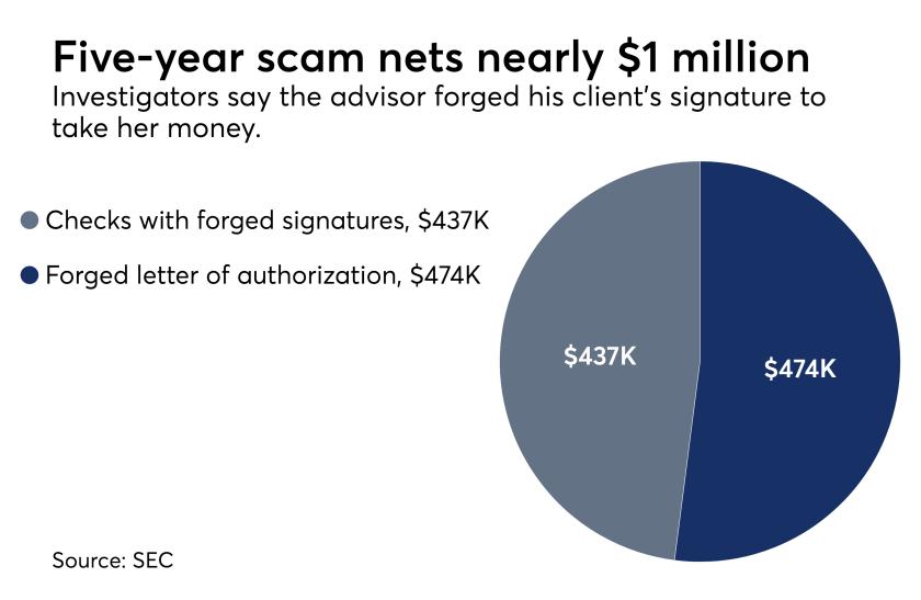 William Carlson-fraud