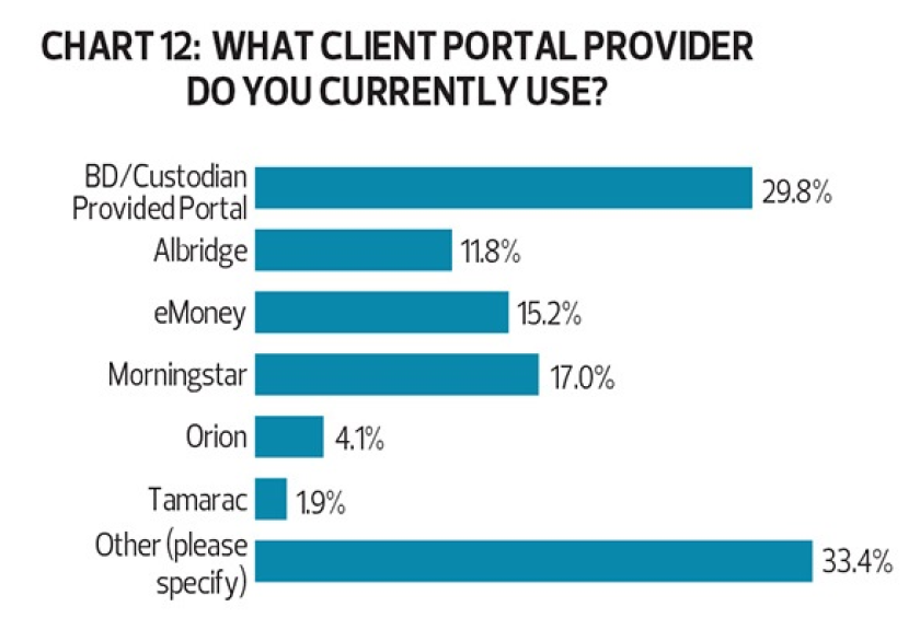 Chart_12_FP_Tech_Cover_12_15