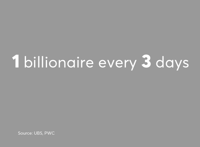 Billionaire 1 every 3 day UHNW rich