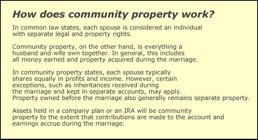 community-propert-iag-2016