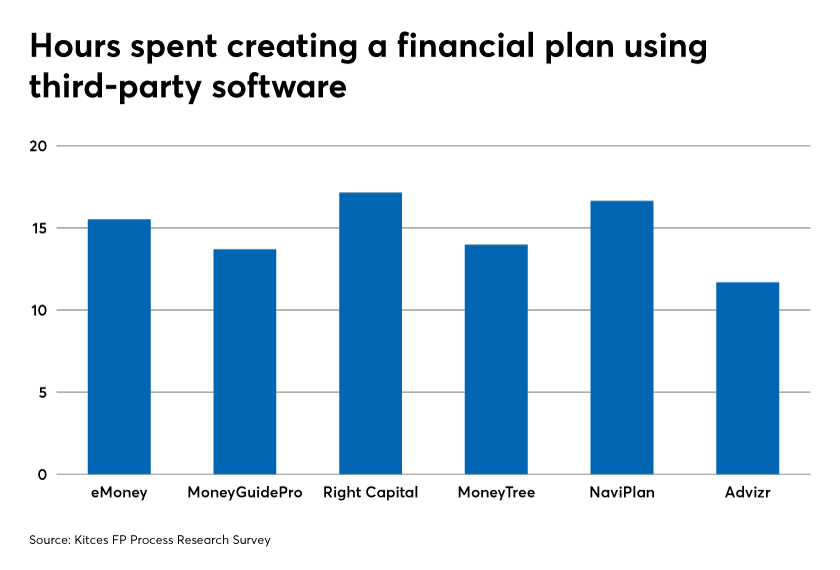 Third-party-software-financial-plan.png