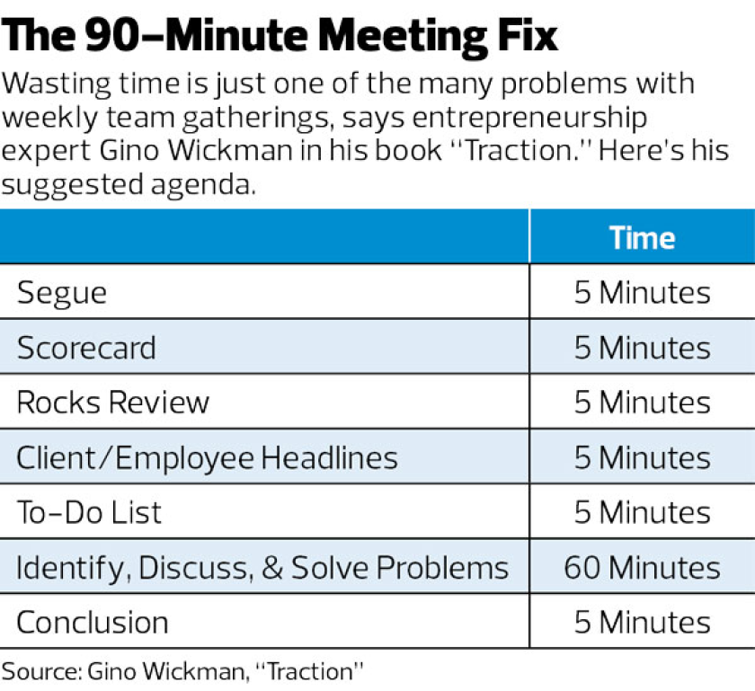 traction-checklist-meetings-gino-wickman