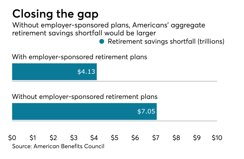 retirement-savings-gap-financial-chart