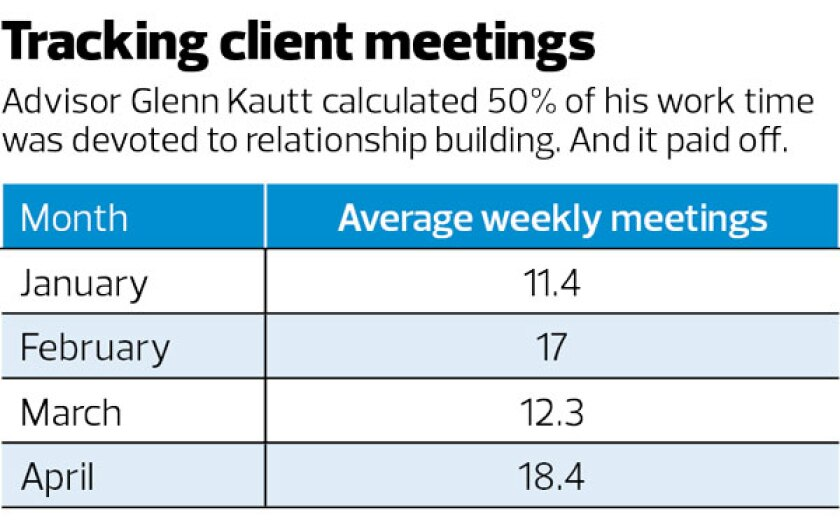 Tracking-client-meetings