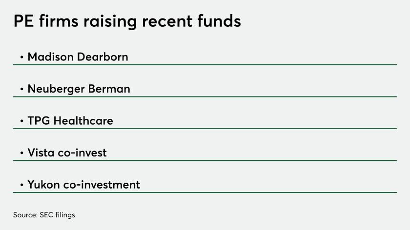 pefundraising1004