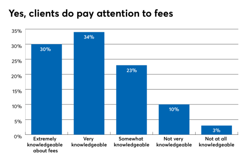 FWR clients and fees  1119.png