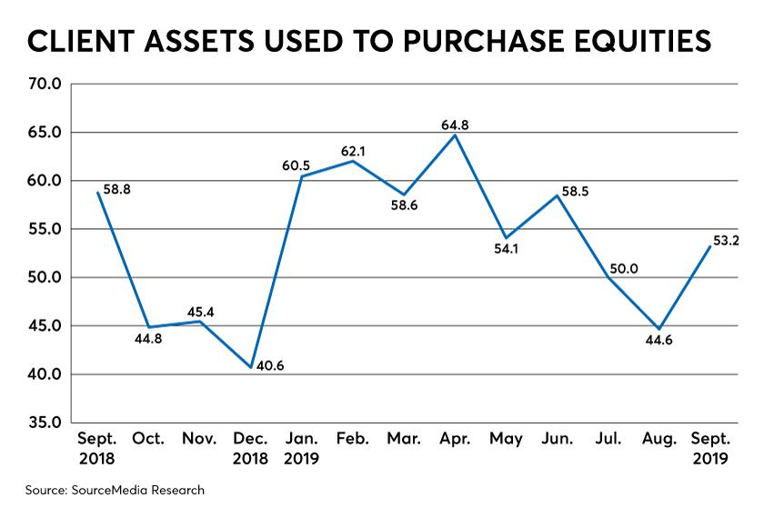 Equities.png