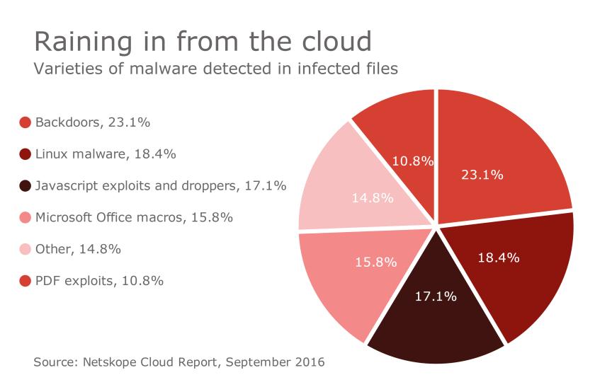 HDM-091316-malware %281%29 (1).png
